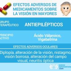 Antiepilepticos-acido valporico