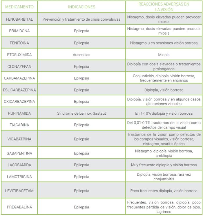 Farmacología_blog
